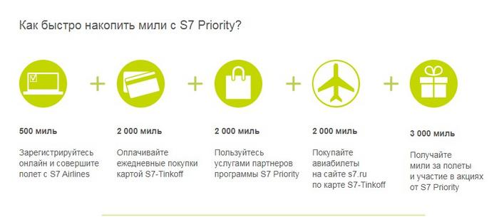 S7 airlines бонусная программа магазин fashion nova
